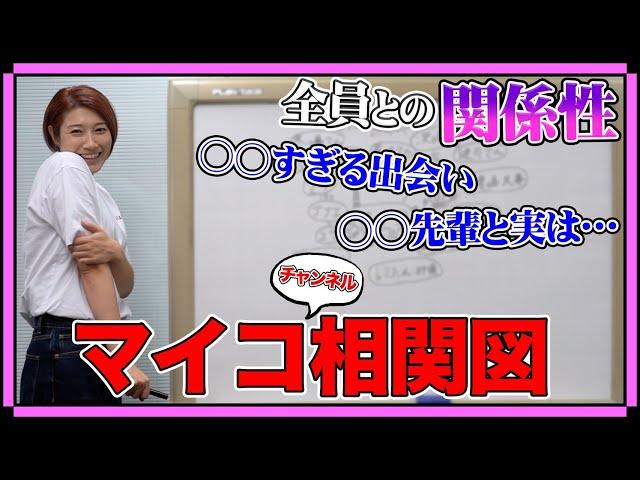 【相関図】マイコチャンネル出演者との交友関係をまとめてみた!