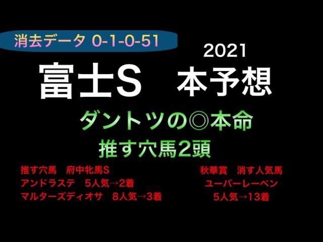 【競馬予想】 富士ステークス 2021 予想